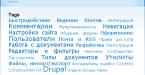 Drupal – Tagadelic