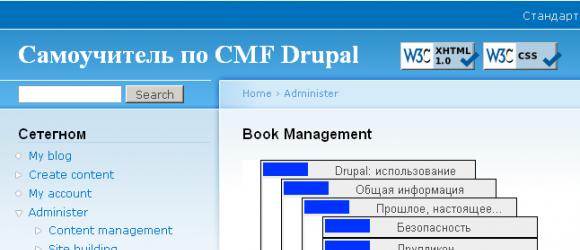 Drupal – BookGUI