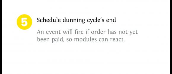 Drupal – Commerce Dunning